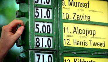 najwyzsze-kursy-bukmacherskie-370x215 Obstawianie meczy Kursy bukmacherskie Bukmacherzy w Polsce
